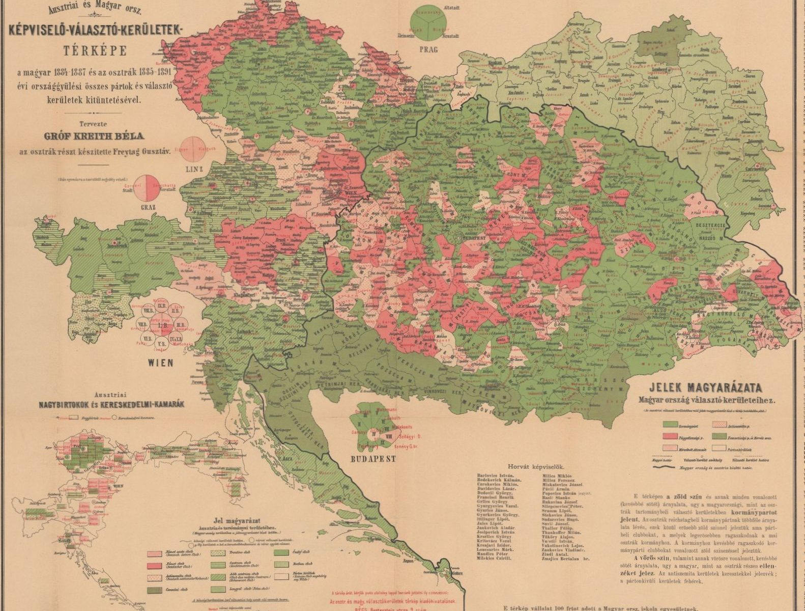 Rakúsko-Uhorská monarchia